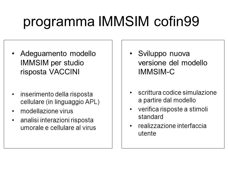 programma IMMSIM cofin99