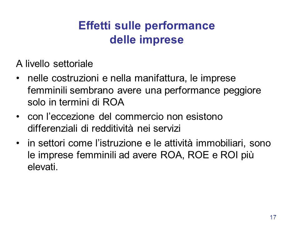 Effetti sulle performance delle imprese