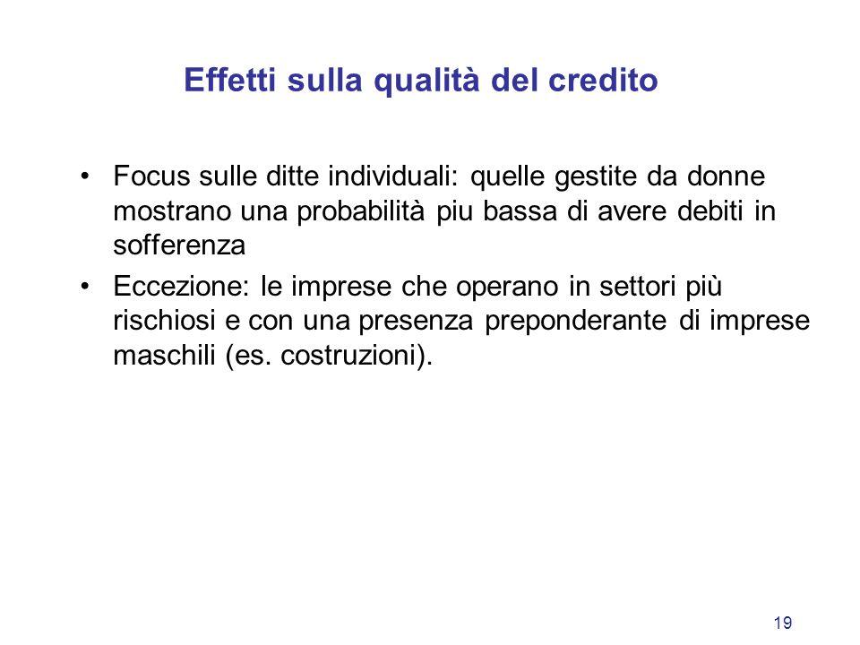 Effetti sulla qualità del credito