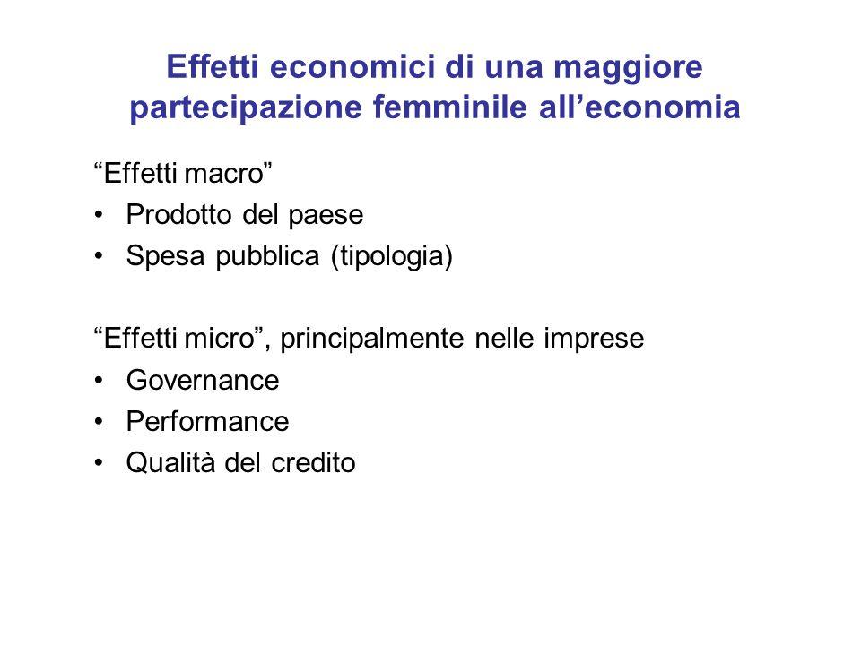 Effetti economici di una maggiore partecipazione femminile all'economia