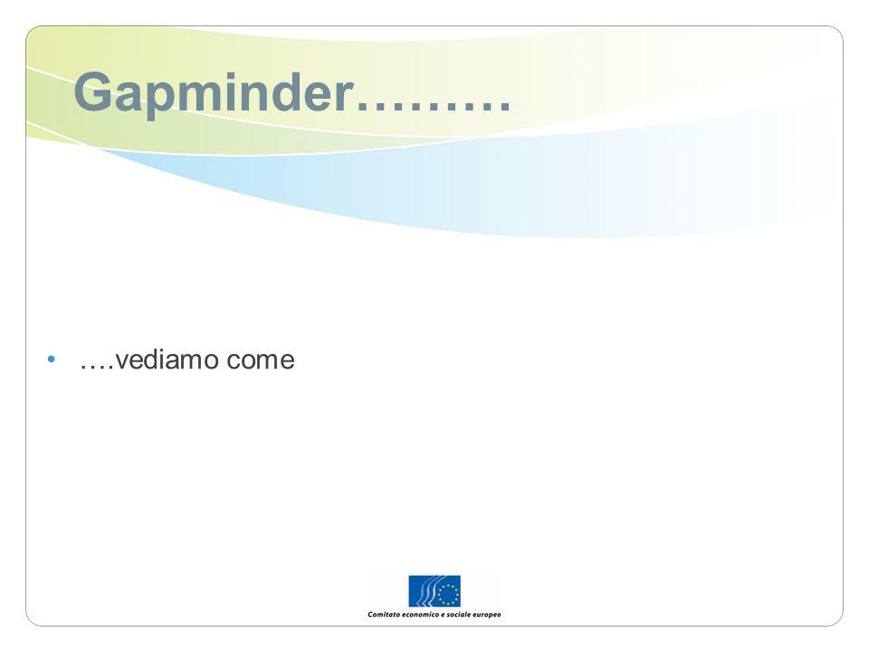 Gapminder……… ….vediamo come