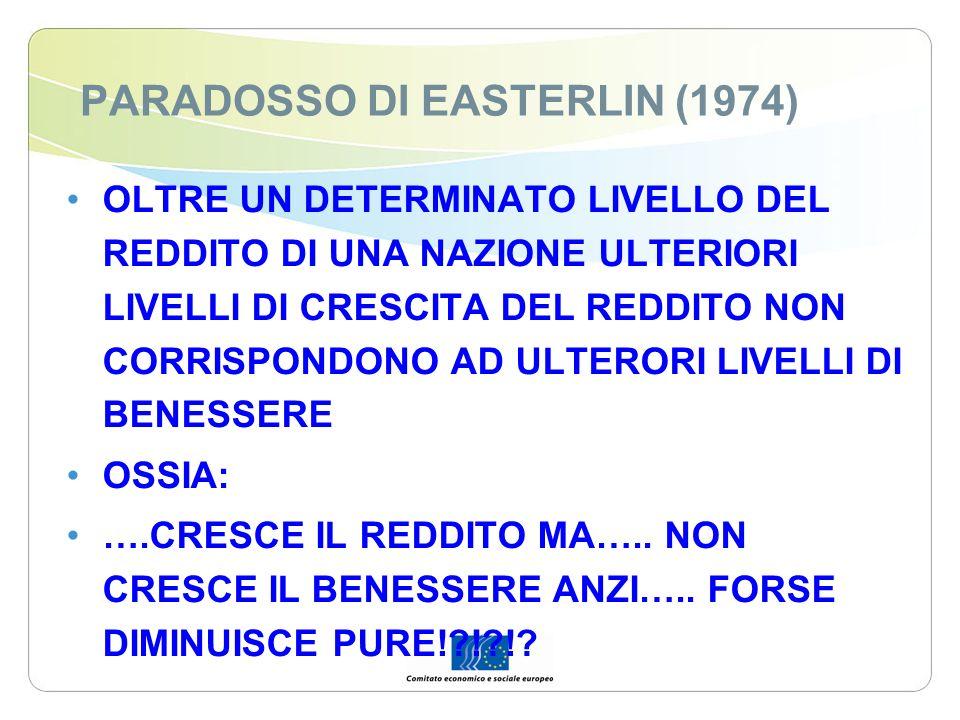 PARADOSSO DI EASTERLIN (1974)