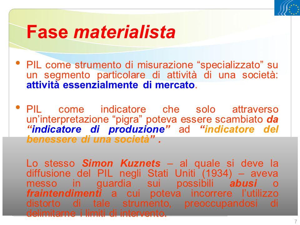 Fase materialista