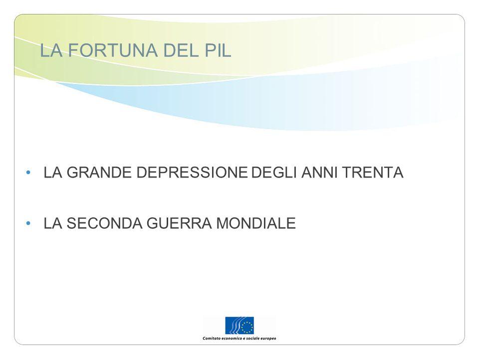 LA FORTUNA DEL PIL LA GRANDE DEPRESSIONE DEGLI ANNI TRENTA