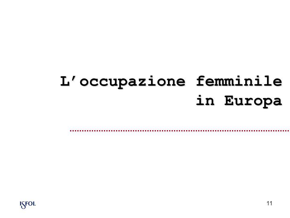 L'occupazione femminile in Europa