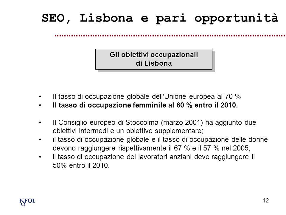 SEO, Lisbona e pari opportunità