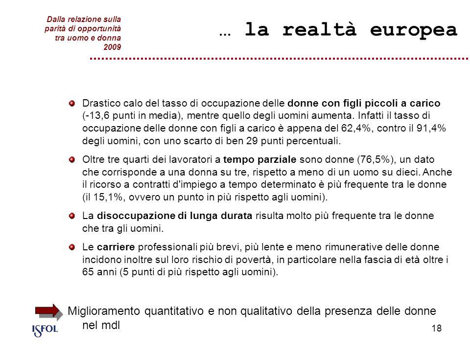 … la realtà europea Dalla relazione sulla parità di opportunità tra uomo e donna 2009.
