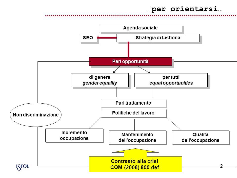 Contrasto alla crisi COM (2008) 800 def