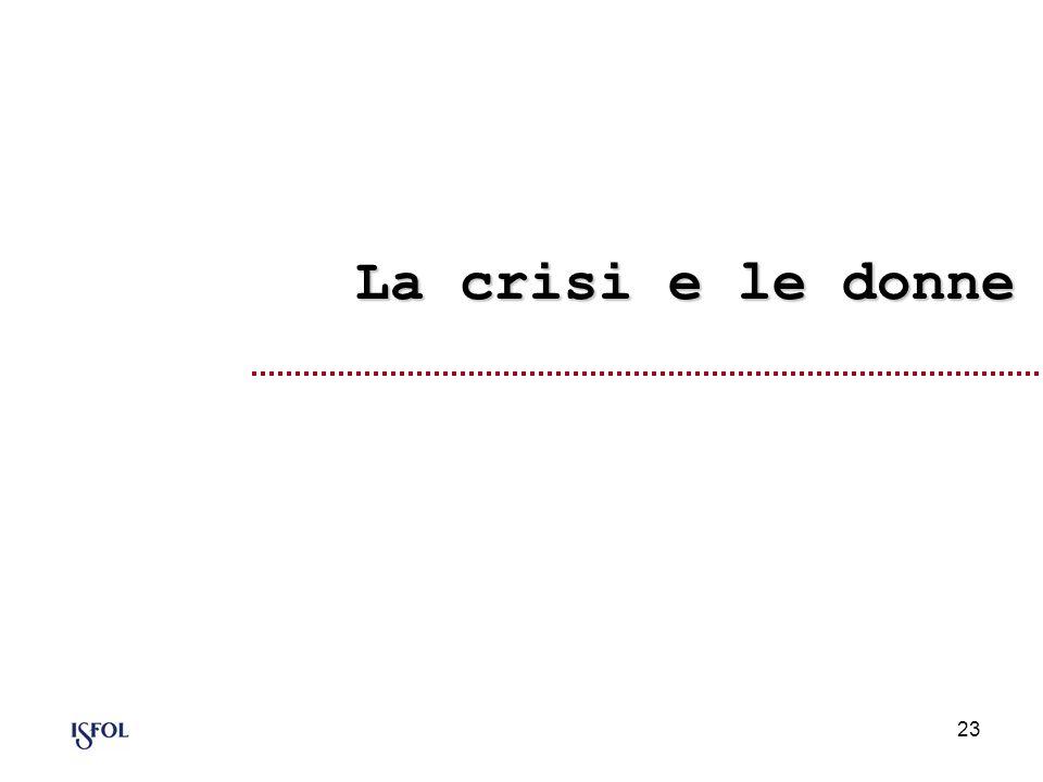 La crisi e le donne