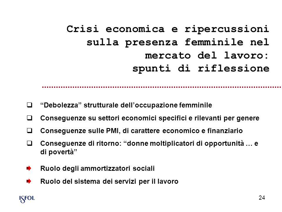 Crisi economica e ripercussioni sulla presenza femminile nel mercato del lavoro: spunti di riflessione