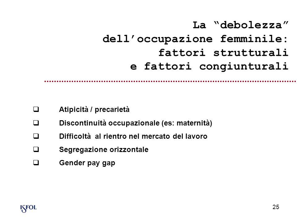 La debolezza dell'occupazione femminile: fattori strutturali e fattori congiunturali