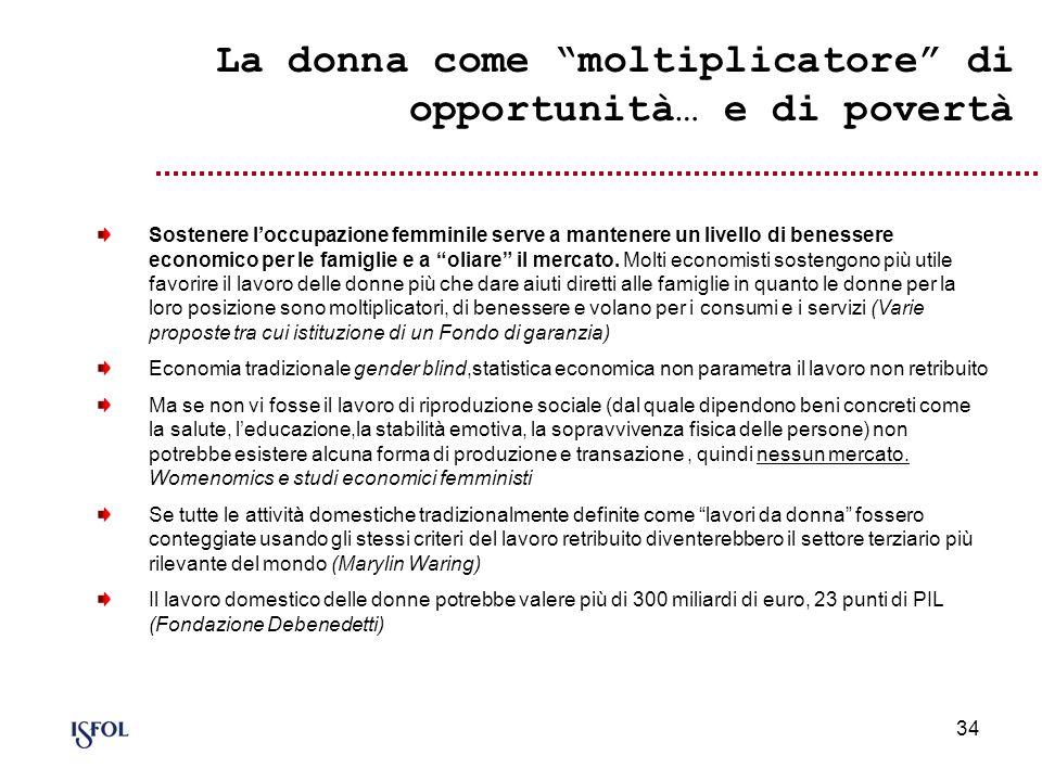 La donna come moltiplicatore di opportunità… e di povertà