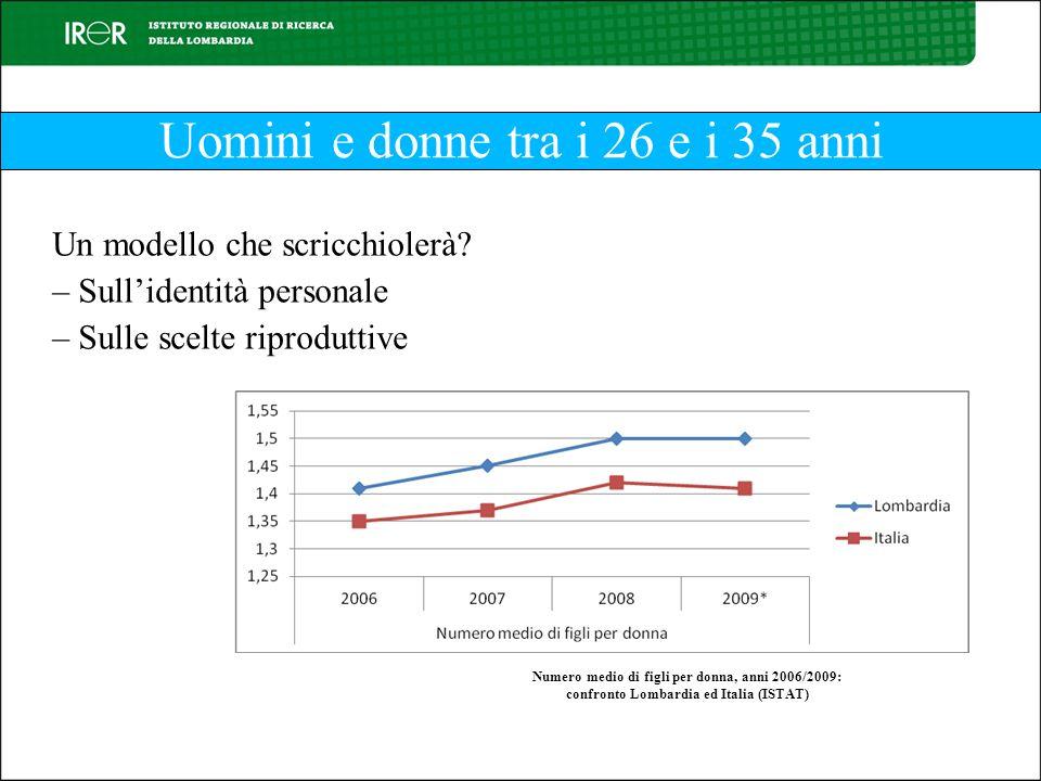 confronto Lombardia ed Italia (ISTAT)