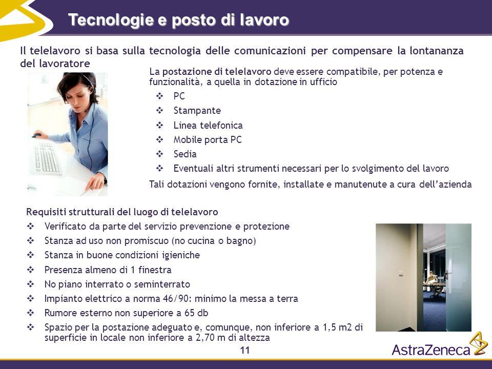 Tecnologie e posto di lavoro