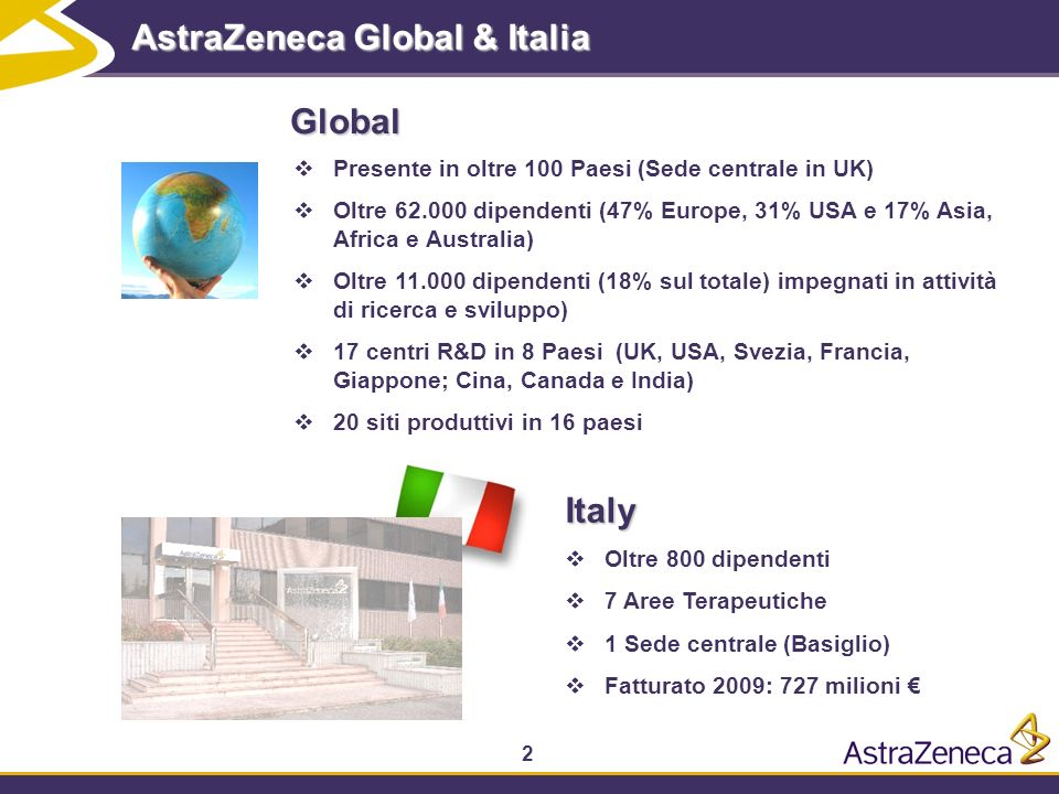 AstraZeneca Global & Italia