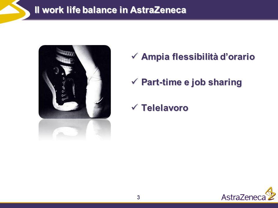 Il work life balance in AstraZeneca