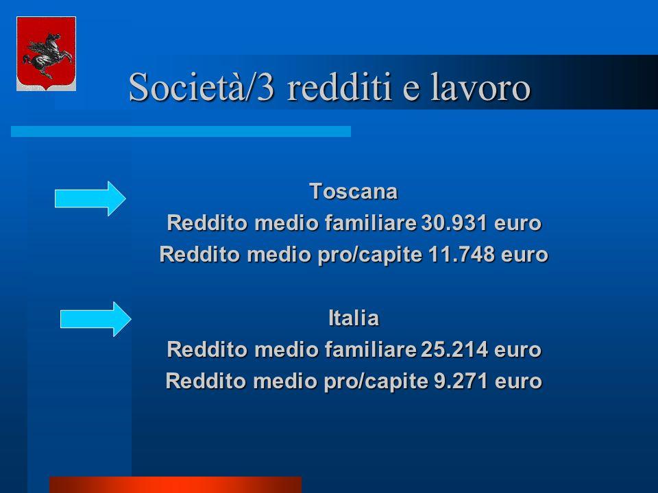 Società/3 redditi e lavoro