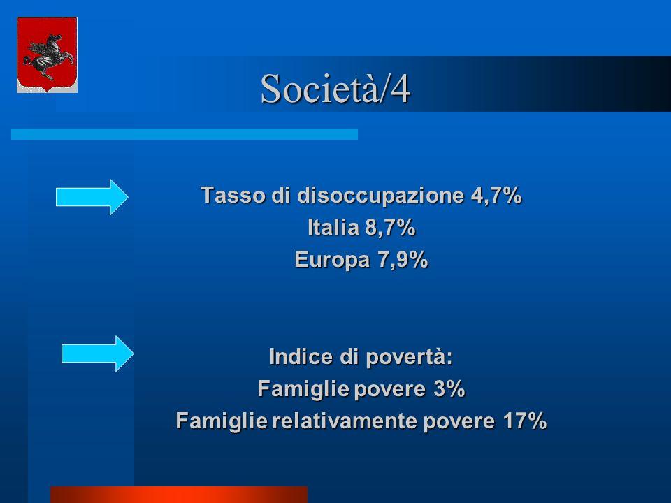 Tasso di disoccupazione 4,7% Famiglie relativamente povere 17%