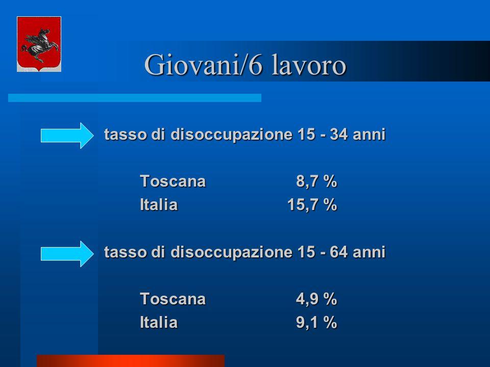 Giovani/6 lavoro tasso di disoccupazione 15 - 34 anni Toscana 8,7 %