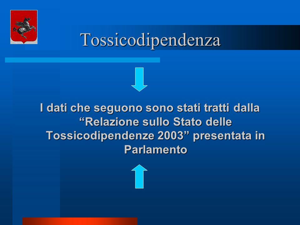 Tossicodipendenza I dati che seguono sono stati tratti dalla Relazione sullo Stato delle Tossicodipendenze 2003 presentata in Parlamento.