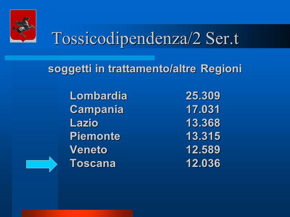 Tossicodipendenza/2 Ser.t