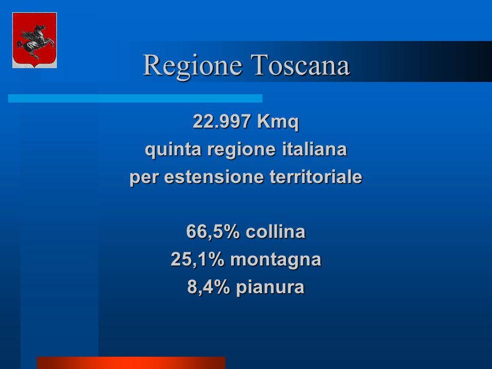 quinta regione italiana per estensione territoriale