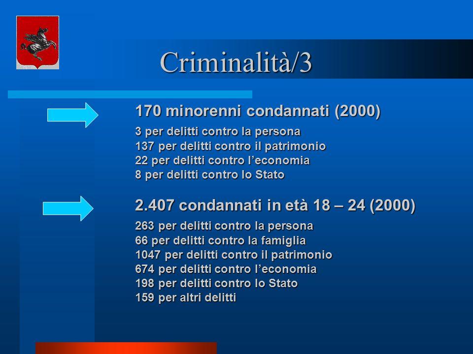 Criminalità/3 170 minorenni condannati (2000)