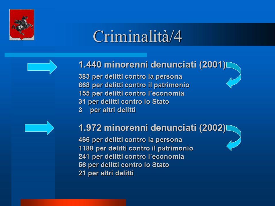 Criminalità/4 1.440 minorenni denunciati (2001)