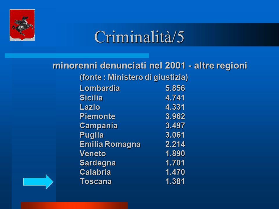 minorenni denunciati nel 2001 - altre regioni