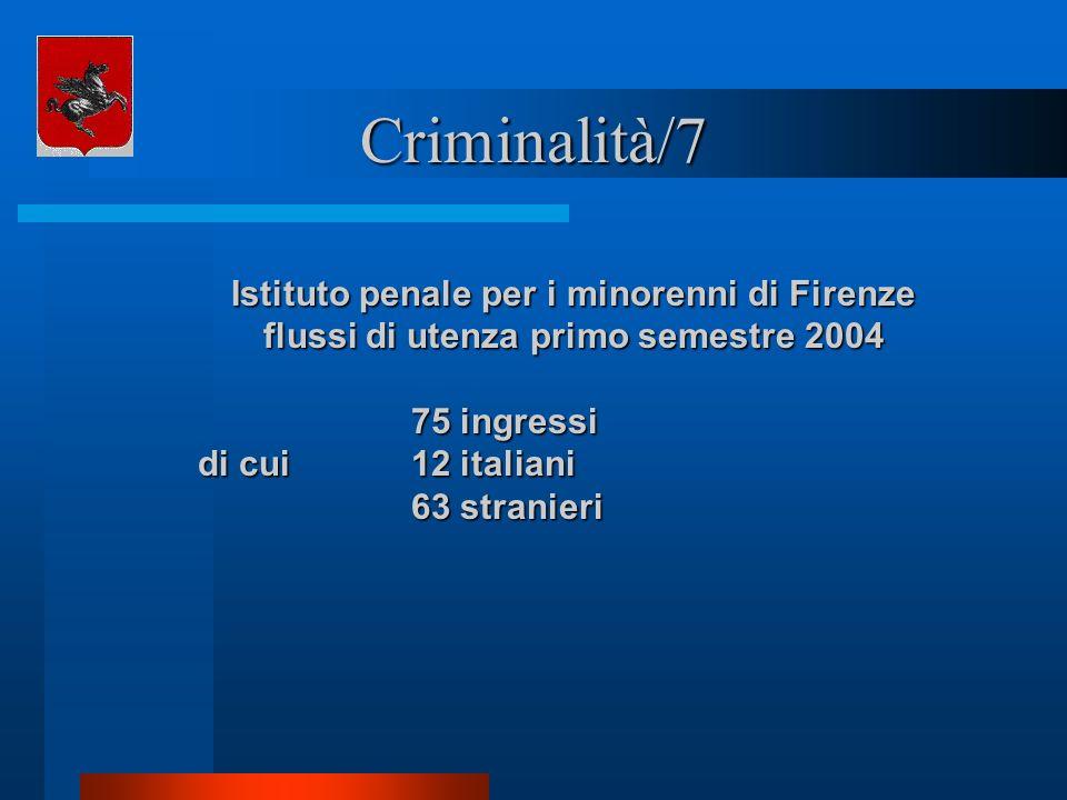 Criminalità/7 Istituto penale per i minorenni di Firenze