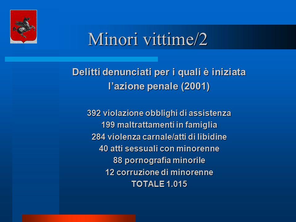Minori vittime/2 Delitti denunciati per i quali è iniziata