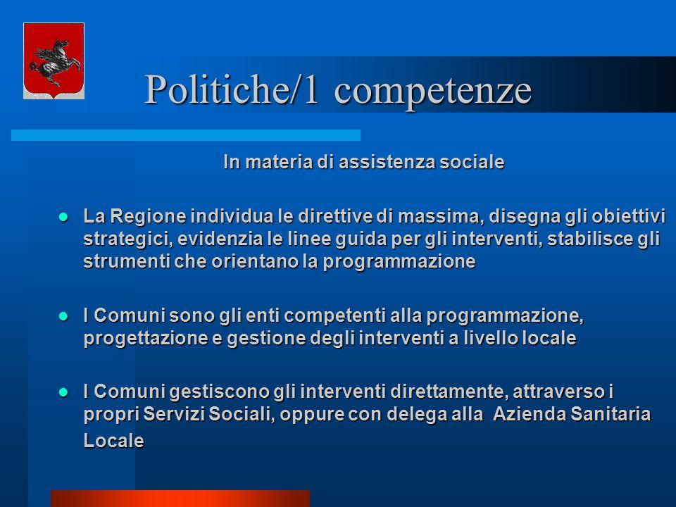 Politiche/1 competenze