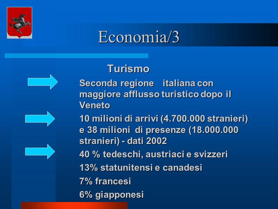 Economia/3 Turismo. Seconda regione italiana con maggiore afflusso turistico dopo il Veneto.
