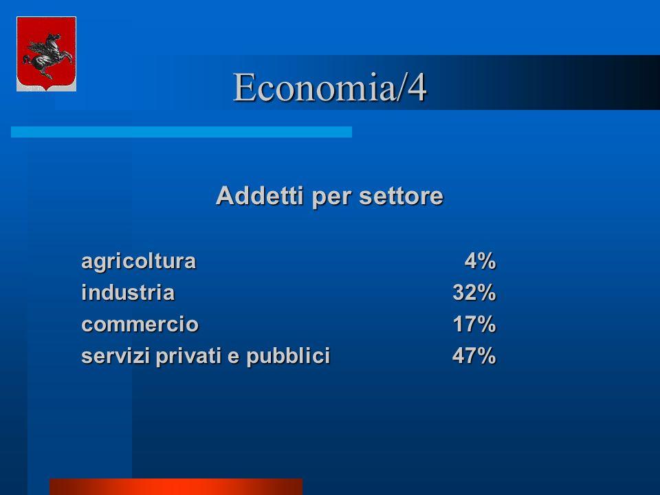 Economia/4 Addetti per settore agricoltura 4% industria 32%
