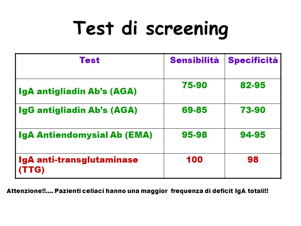 Test di screening Test Sensibilità Specificità