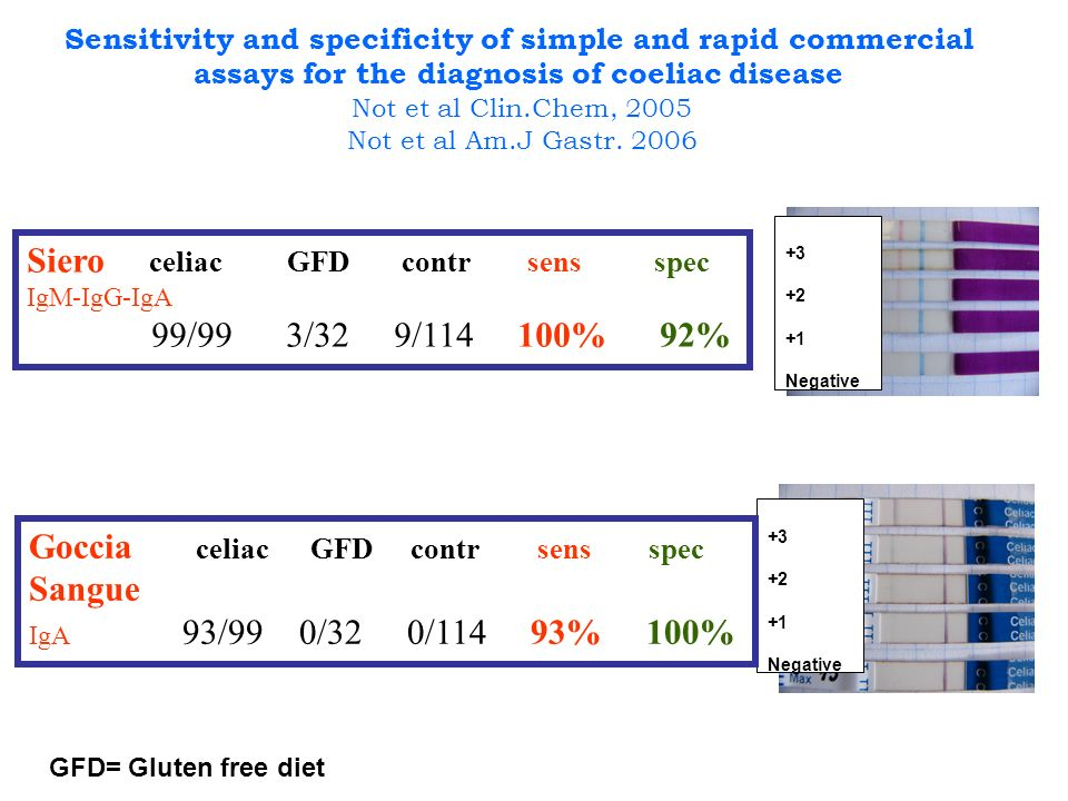 Sensitivity and specificity of simple and rapid commercial