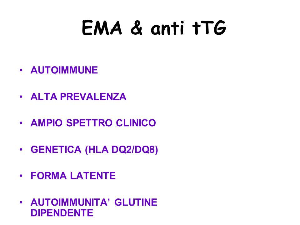 EMA & anti tTG AUTOIMMUNE ALTA PREVALENZA AMPIO SPETTRO CLINICO