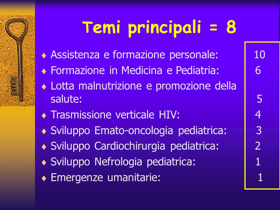 Temi principali = 8 Assistenza e formazione personale: 10