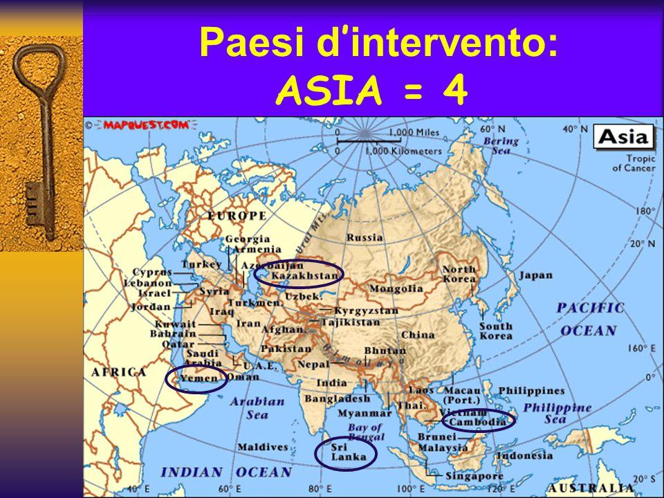 Paesi d'intervento: ASIA = 4