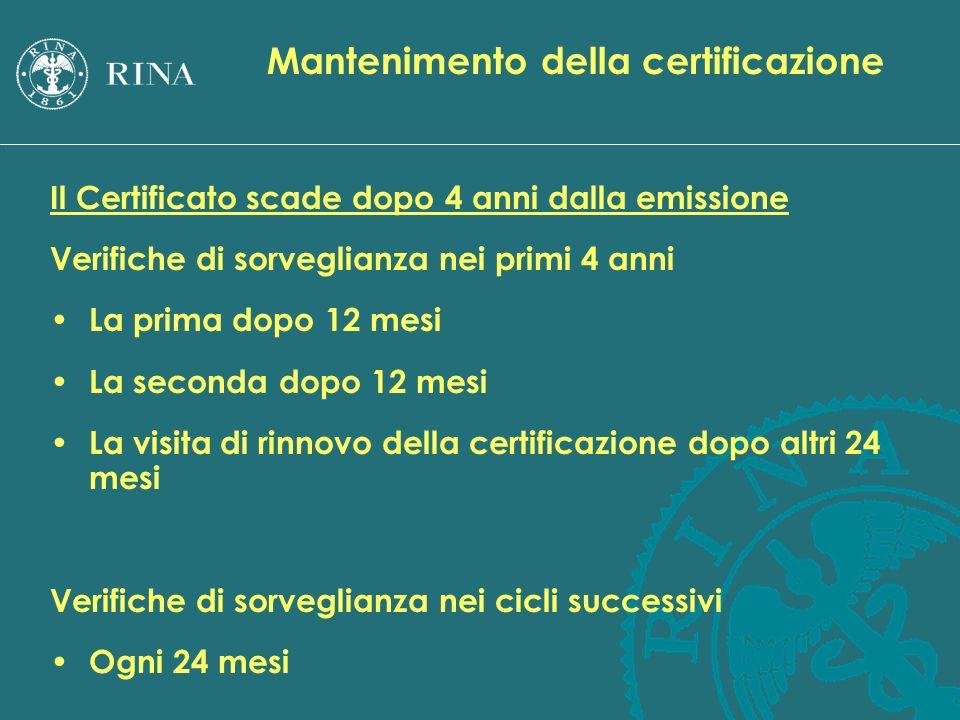 Mantenimento della certificazione