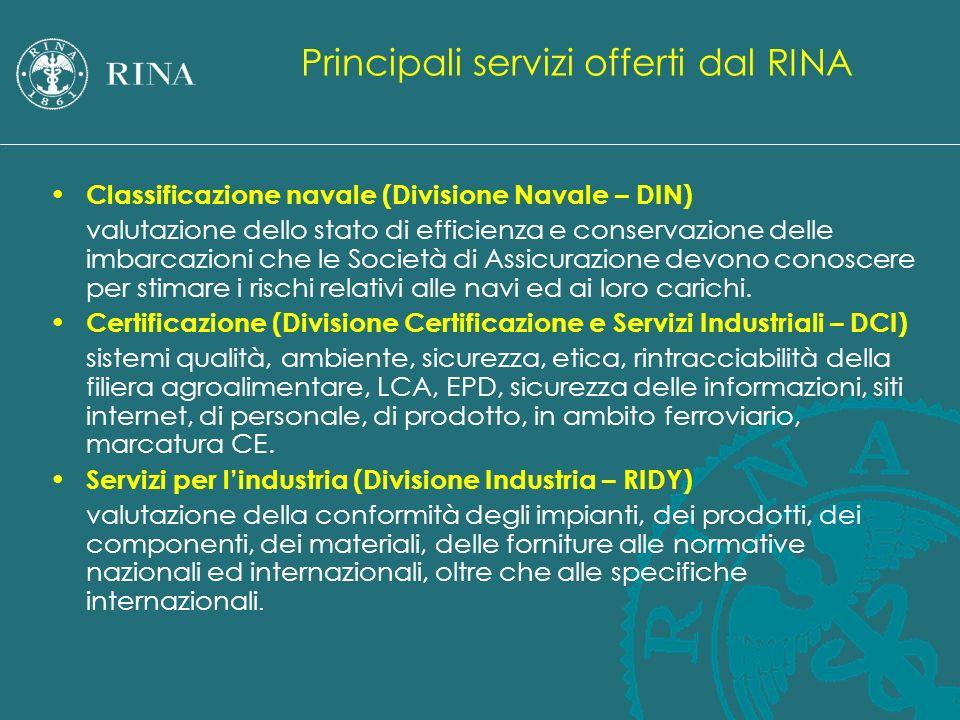 Principali servizi offerti dal RINA