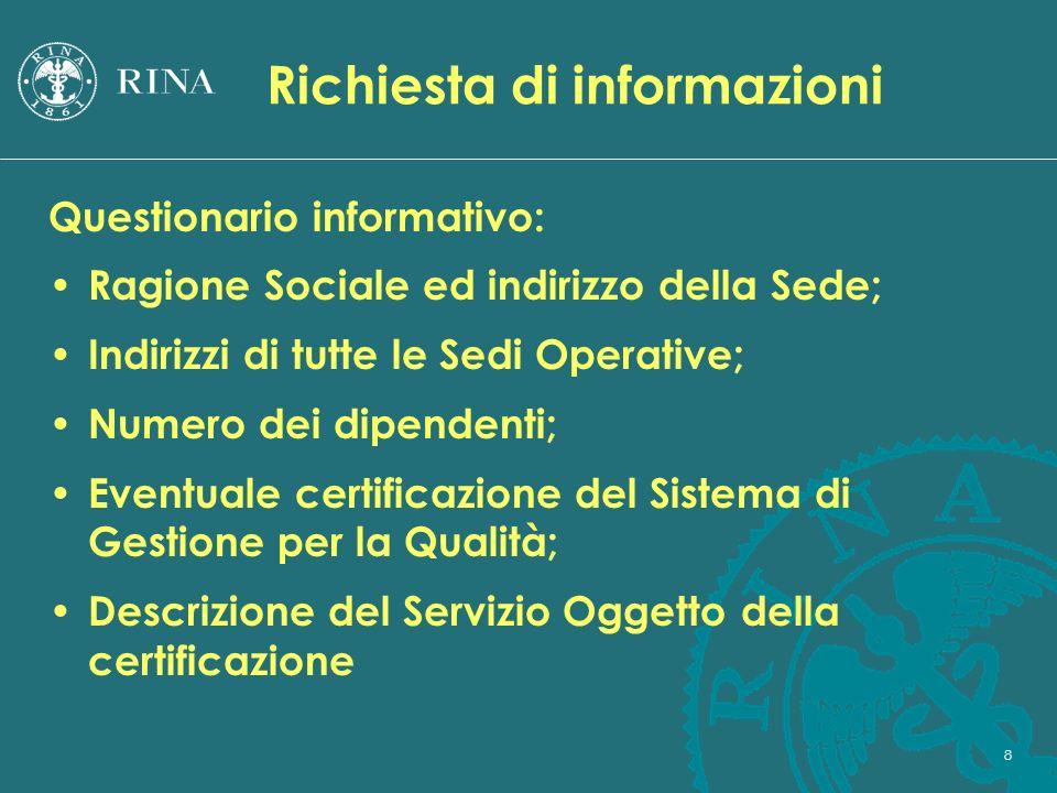 Richiesta di informazioni