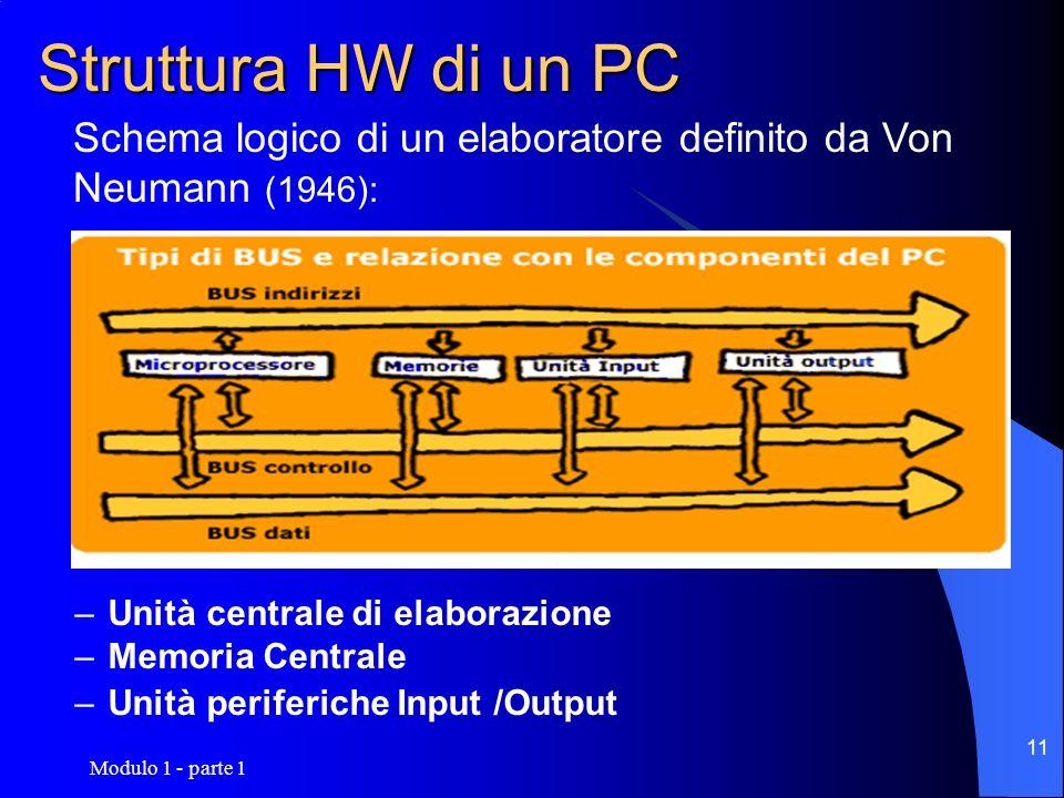 Struttura HW di un PCSchema logico di un elaboratore definito da Von Neumann (1946): Unità centrale di elaborazione.