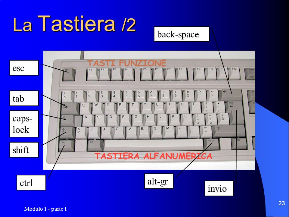La Tastiera /2 back-space esc tab caps-lock shift alt-gr ctrl invio