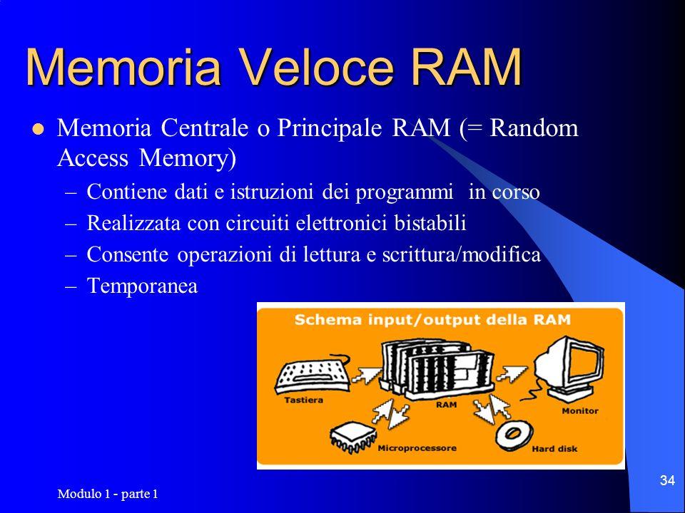 Memoria Veloce RAMMemoria Centrale o Principale RAM (= Random Access Memory) Contiene dati e istruzioni dei programmi in corso.