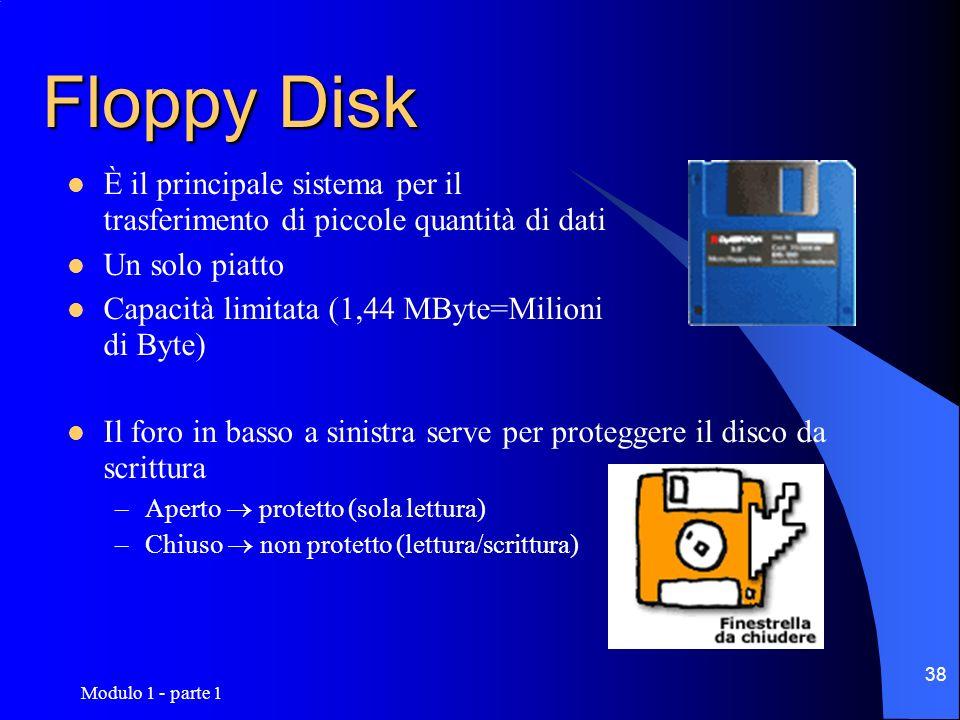 Floppy DiskÈ il principale sistema per il trasferimento di piccole quantità di dati. Un solo piatto.