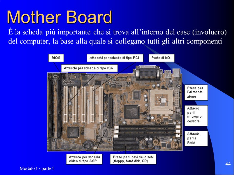 Mother Board È la scheda più importante che si trova all'interno del case (involucro)