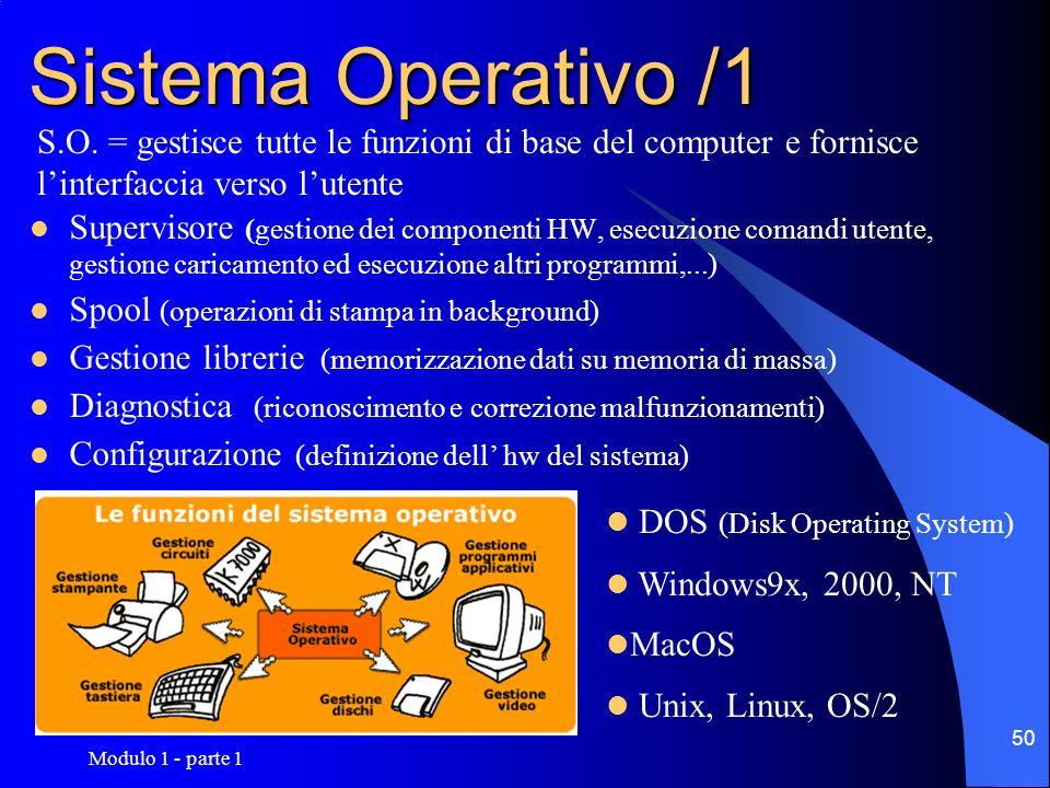 Sistema Operativo /1S.O. = gestisce tutte le funzioni di base del computer e fornisce. l'interfaccia verso l'utente.