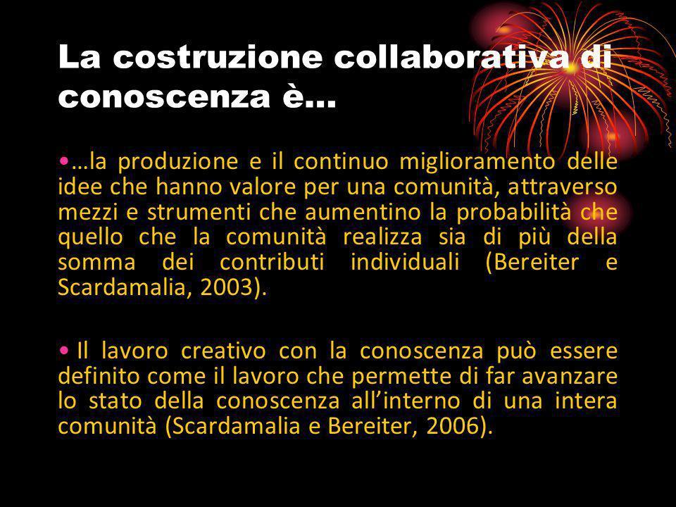La costruzione collaborativa di conoscenza è…
