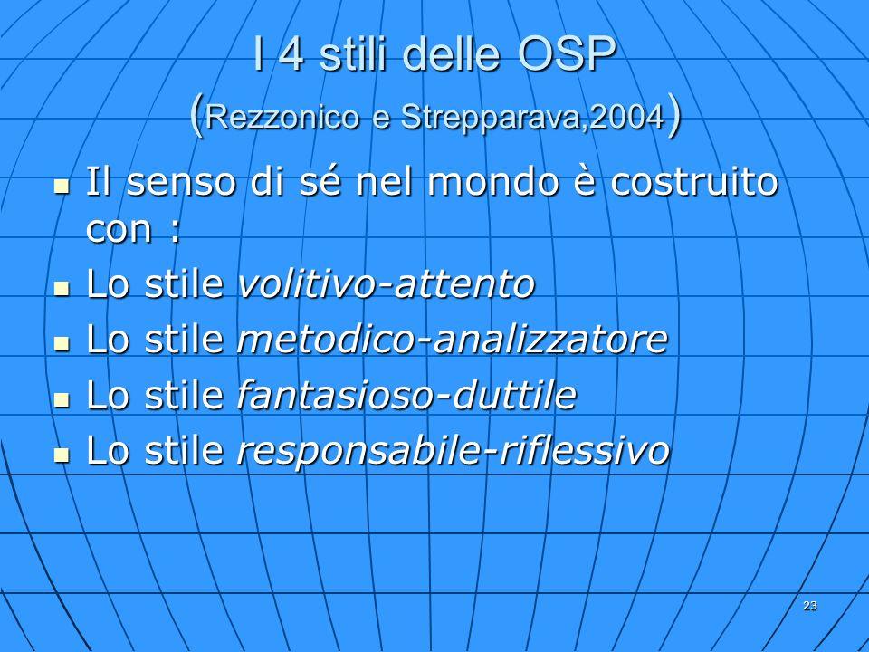 I 4 stili delle OSP (Rezzonico e Strepparava,2004)